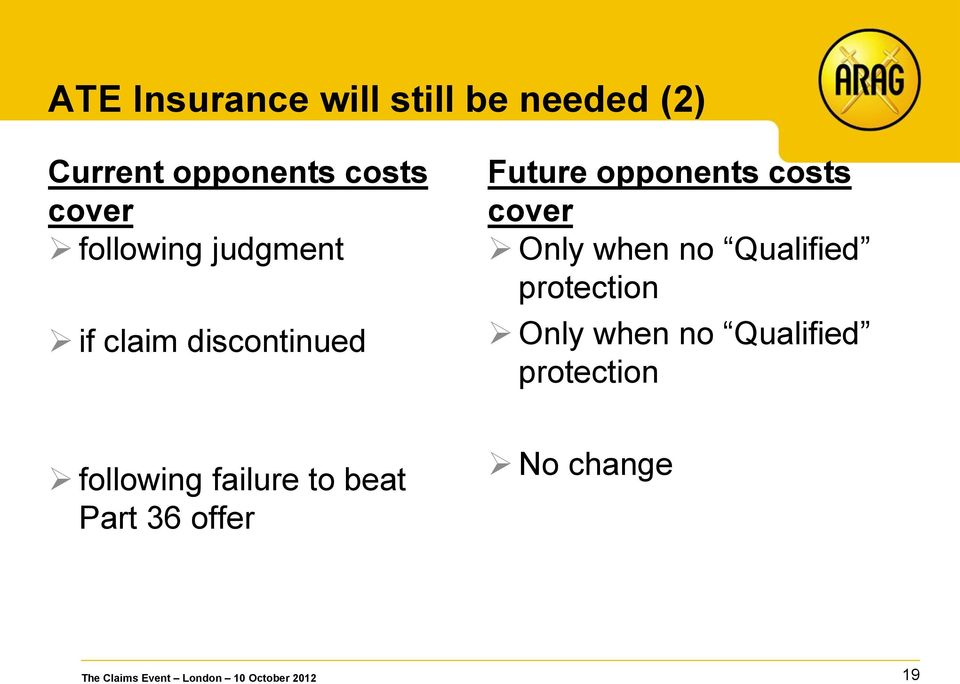 costs cover Only when no Qualified protection Only when no