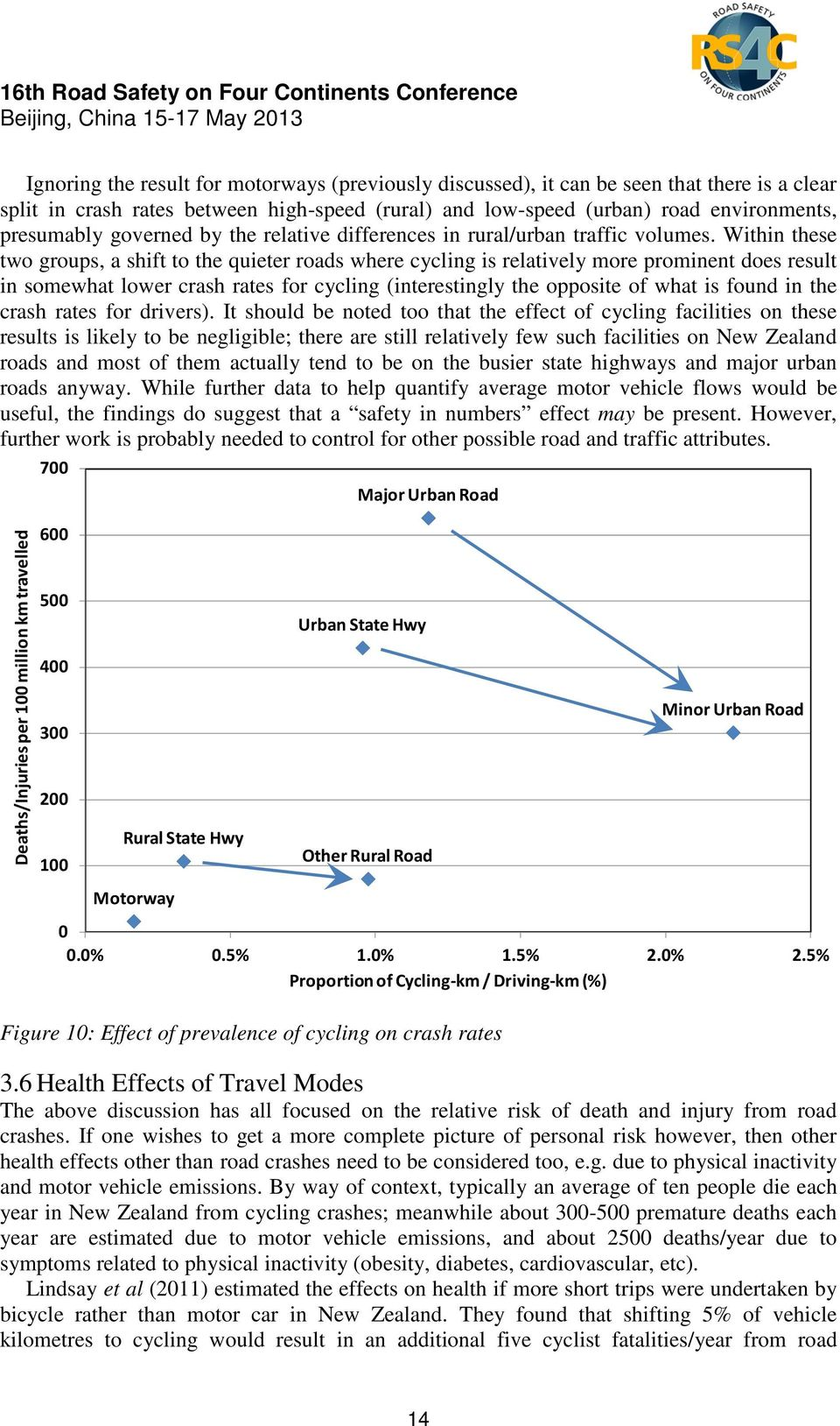 Within these two groups, a shift to the quieter roads where cycling is relatively more prominent does result in somewhat lower crash rates for cycling (interestingly the opposite of what is found in