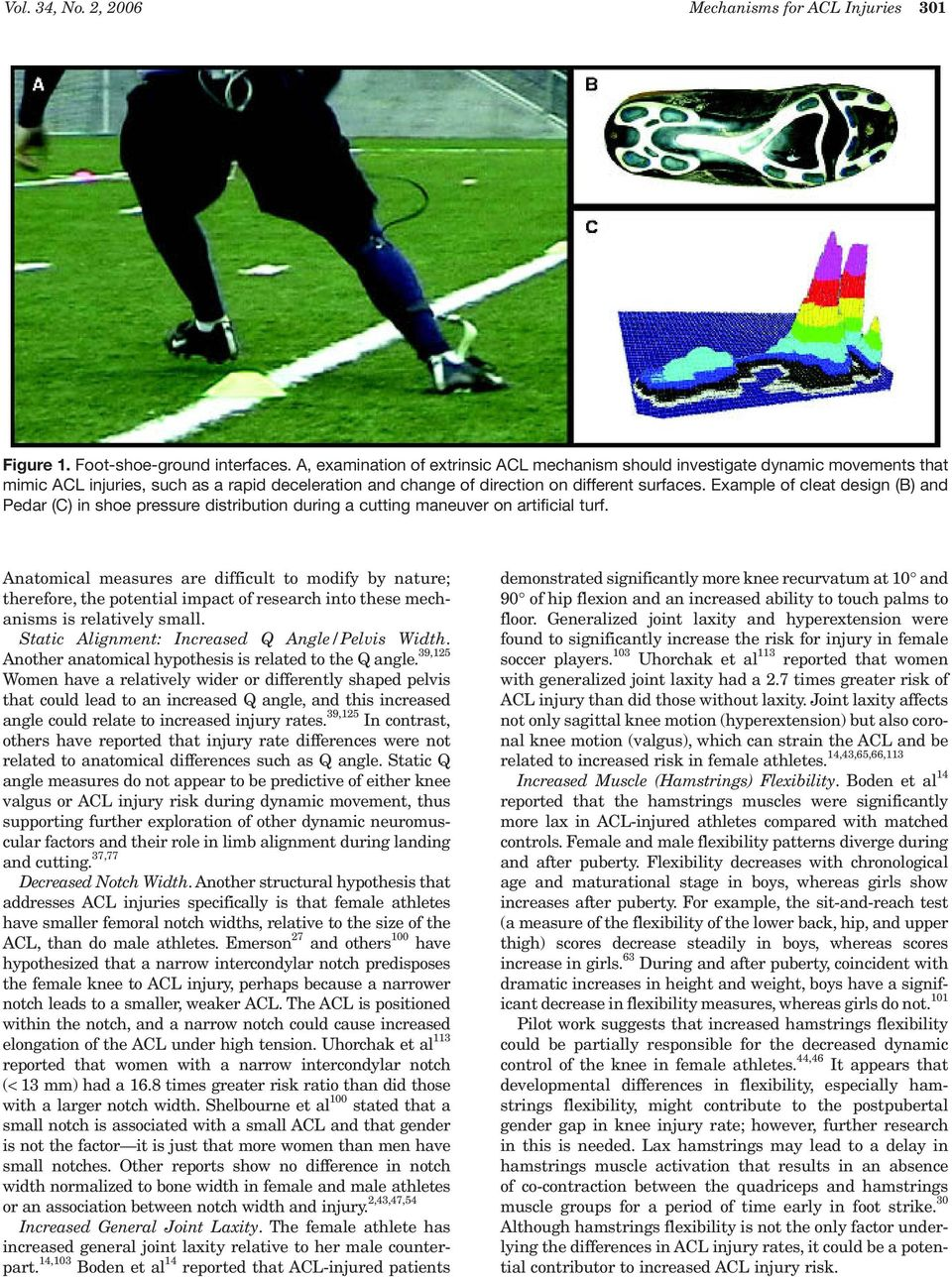 Example of cleat design (B) and Pedar (C) in shoe pressure distribution during a cutting maneuver on artificial turf.