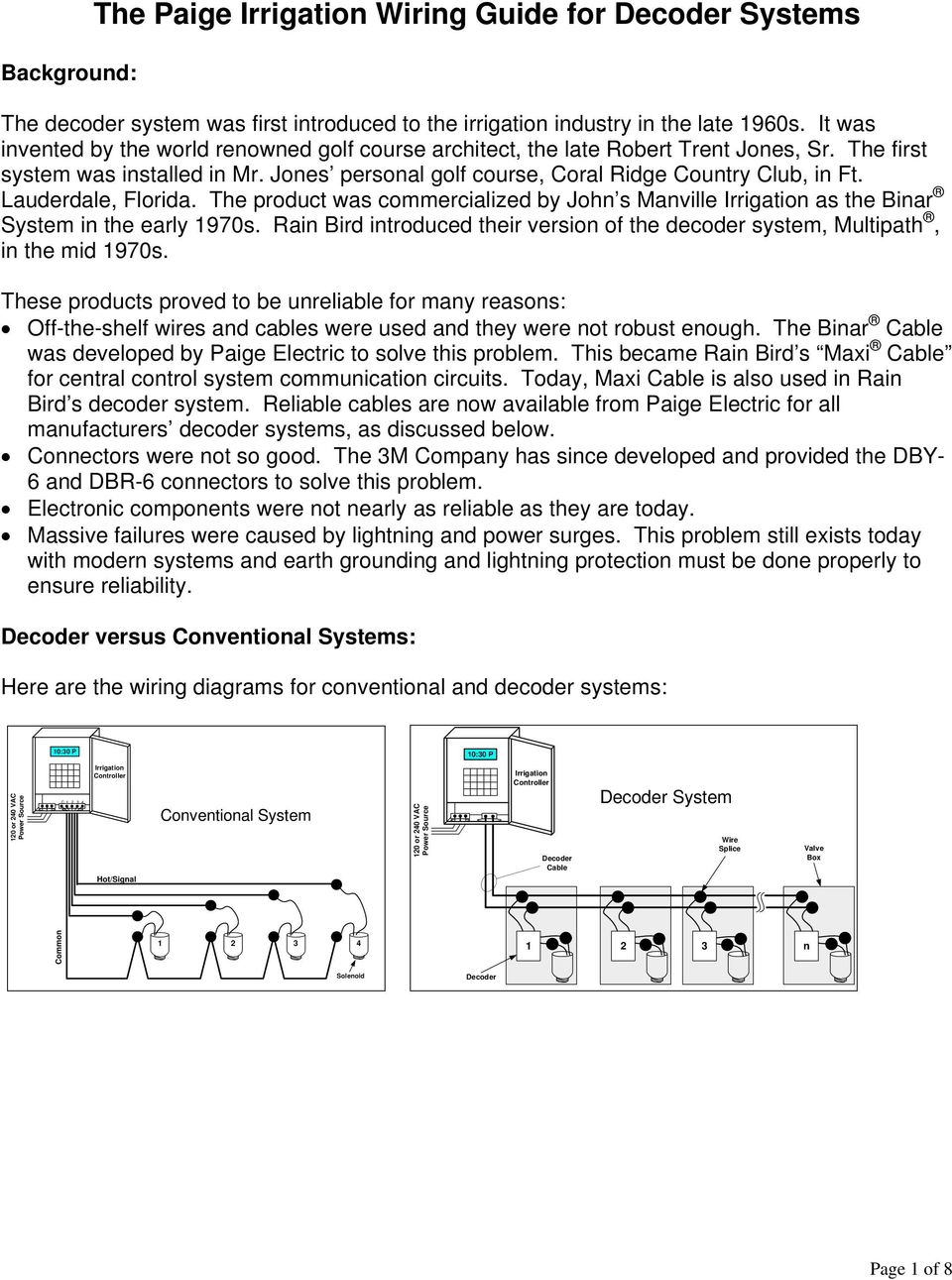 The Paige Irrigation Wiring Guide For Decoder Systems Pdf System Diagram Product Was Commercialized By John S Manville As Binar