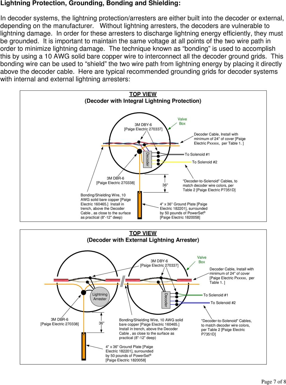The Paige Irrigation Wiring Guide For Decoder Systems Pdf Copper Wire Diagram It Is Important To Maintain Same Voltage At All Points Of Two Path
