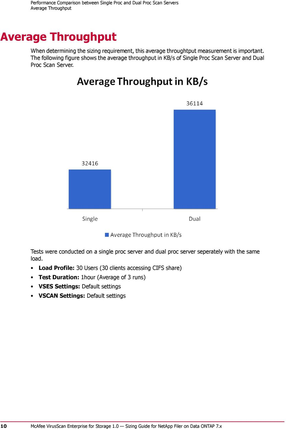 The following figure shows the average throughput in KB/s of Single Proc Scan Server and Dual Proc Scan Server.