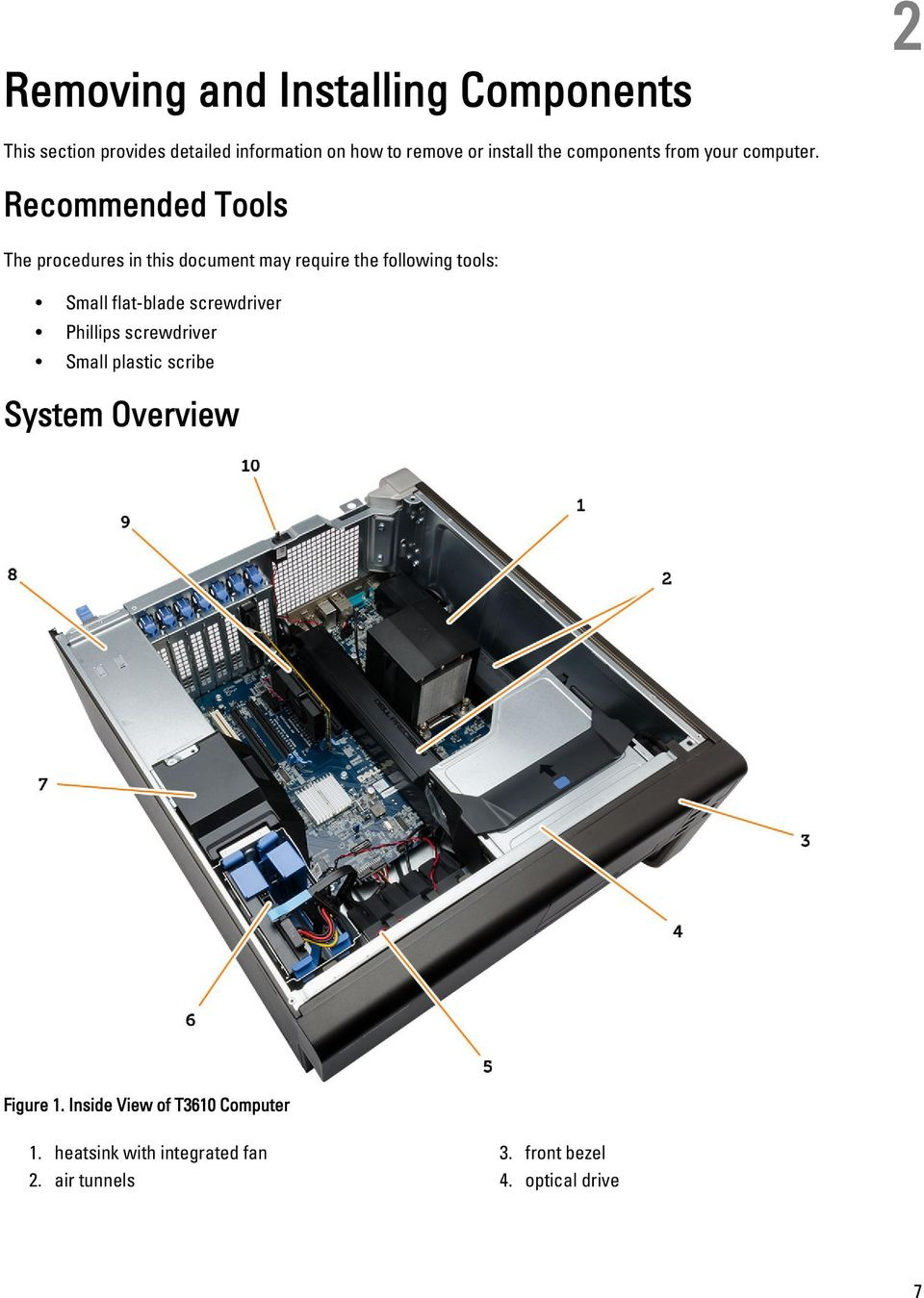 Dell Precision Workstation T3610 Owners Manual Pdf Wire Puter Fan Wiring Diagram Also Latitude E6330 Recommended Tools The Procedures In This Document May Require Following Small Flat