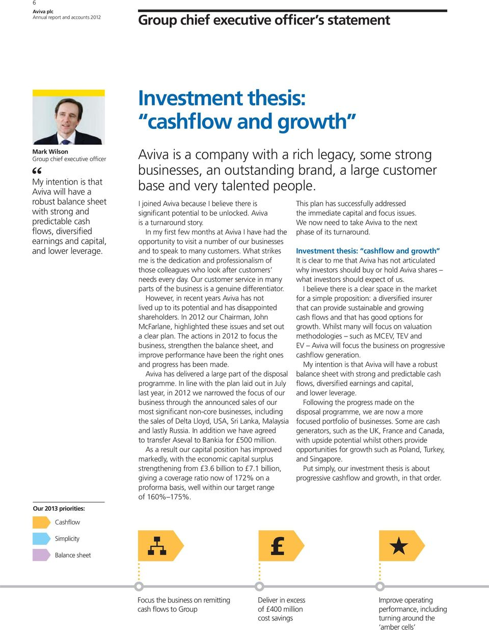 Our 2013 priorities: Cashflow Simplicity Balance sheet Aviva is a company with a rich legacy, some strong businesses, an outstanding brand, a large customer base and very talented people.