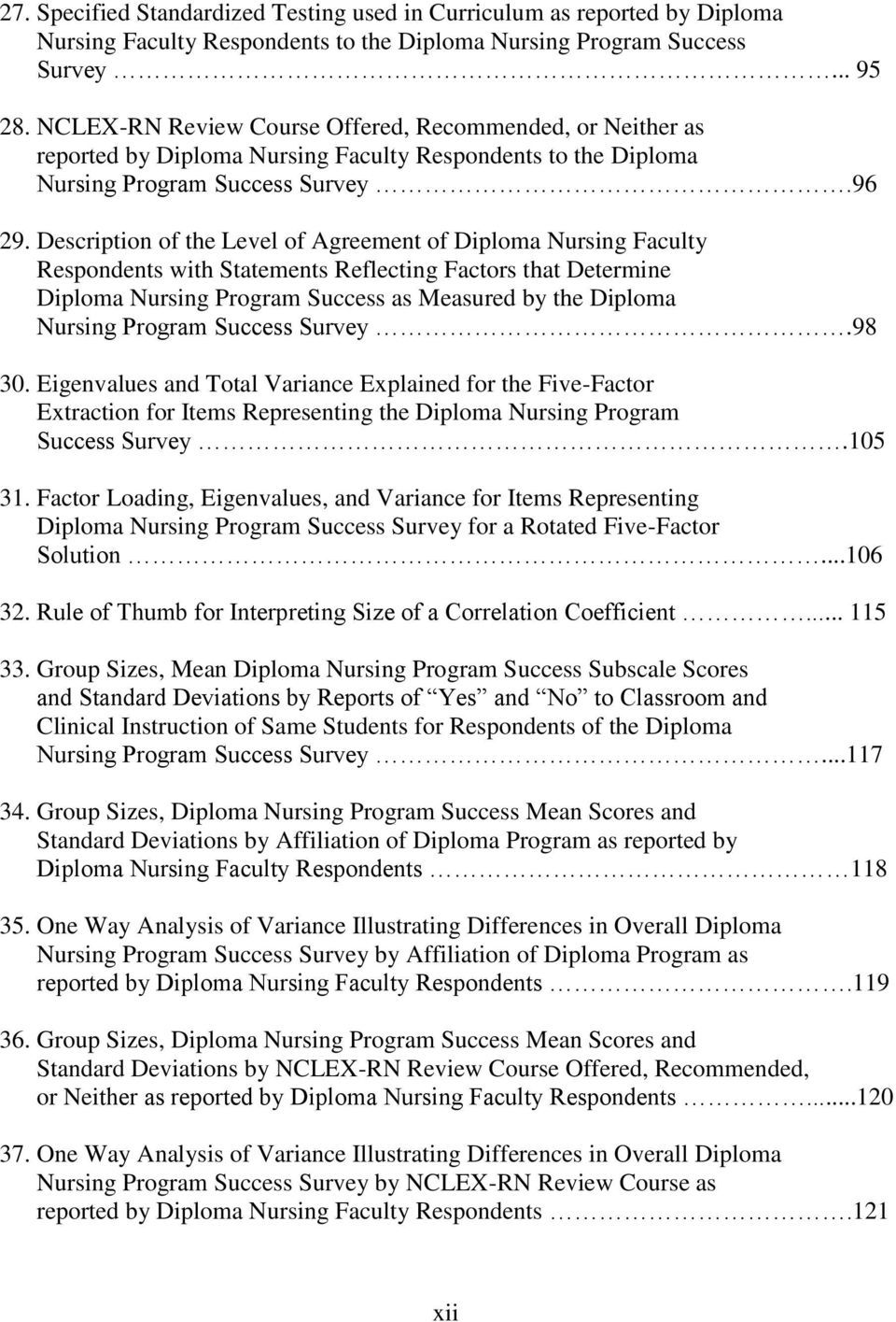 Description of the Level of Agreement of Diploma Nursing Faculty Respondents with Statements Reflecting Factors that Determine Diploma Nursing Program Success as Measured by the Diploma Nursing