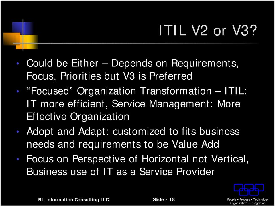 Transformation ITIL: IT more efficient, Service : More Effective Organization Adopt and Adapt: customized to