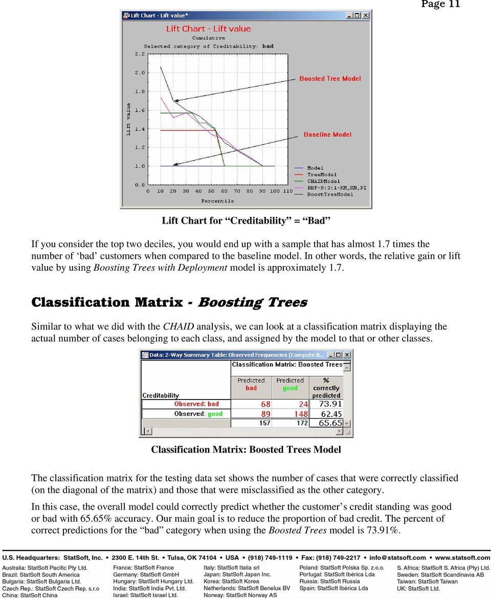 Classification Matrix - Boosting Trees Similar to what we did with the CHAID analysis, we can look at a classification matrix displaying the actual number of cases belonging to each class, and