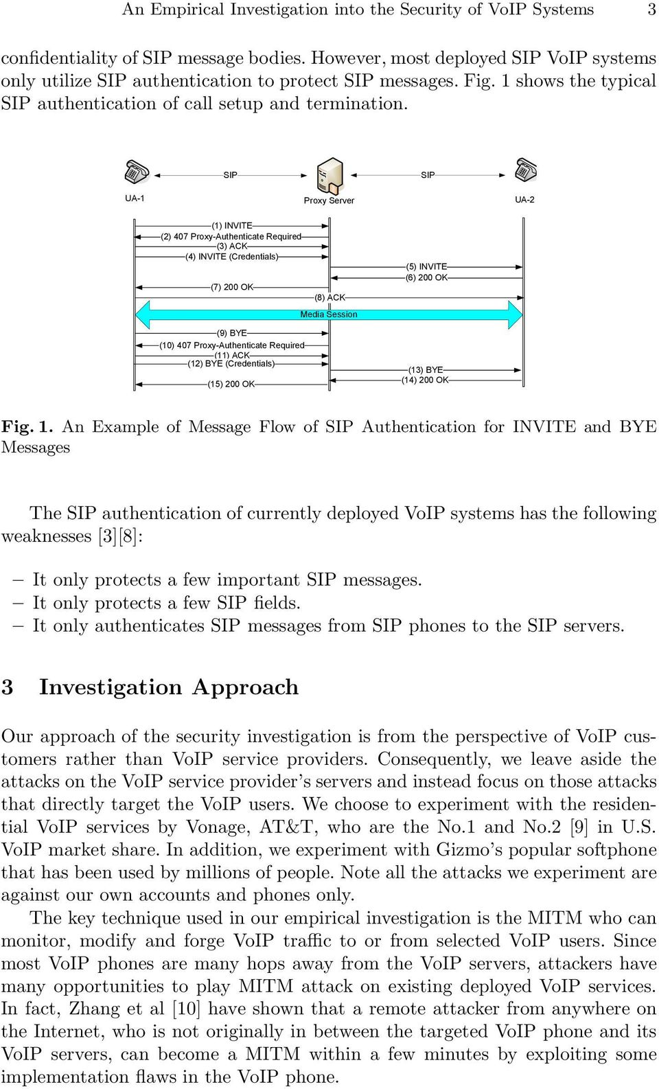 shows the typical SIP authentication of call setup and termination. Fig. 1.