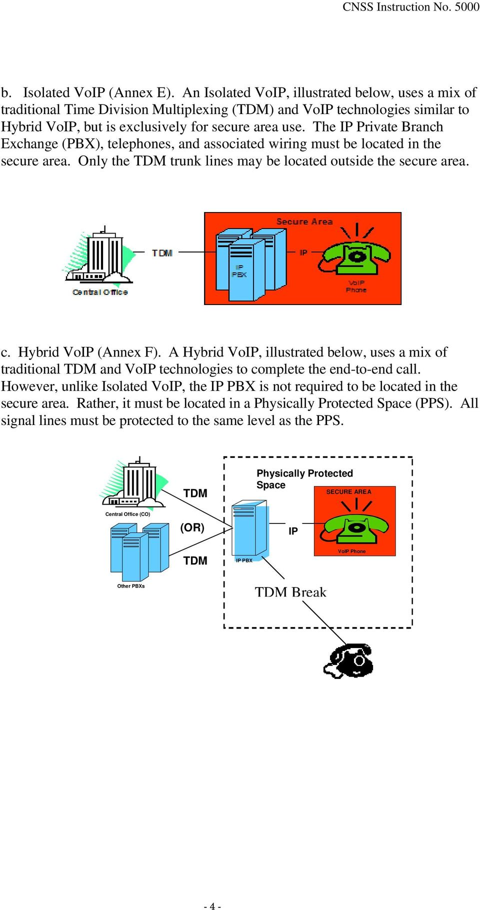 The IP Private Branch Exchange (PBX), telephones, and associated wiring must be located in the secure area. Only the TDM trunk lines may be located outside the secure area. c. Hybrid VoIP (Annex F).