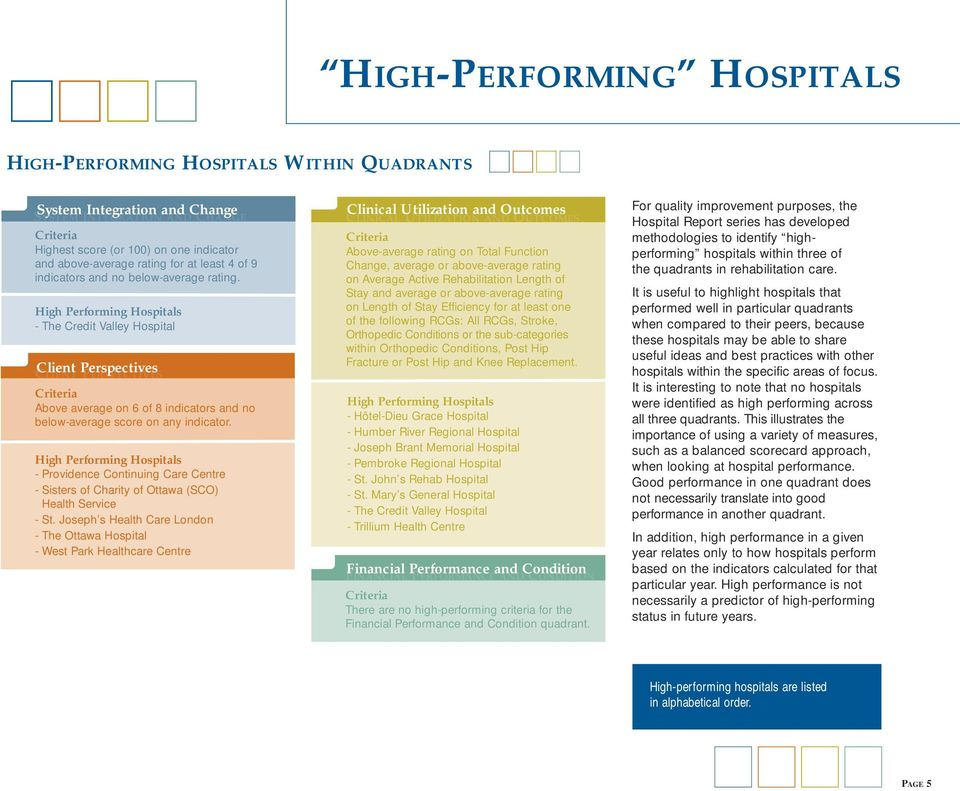 High Performing Hospitals - The Credit Valley Hospital Client Perspectives CLIENT PERSPECTIVES Criteria Above average on 6 of 8 indicators and no below-average score on any indicator.