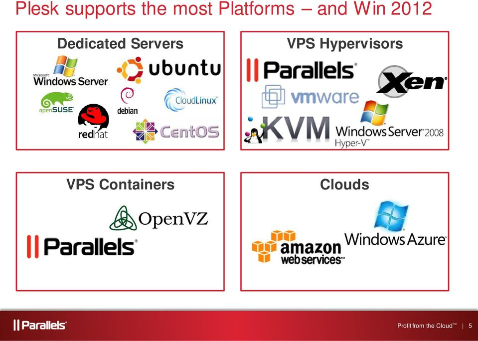 Hypervisors VPS Containers Clouds