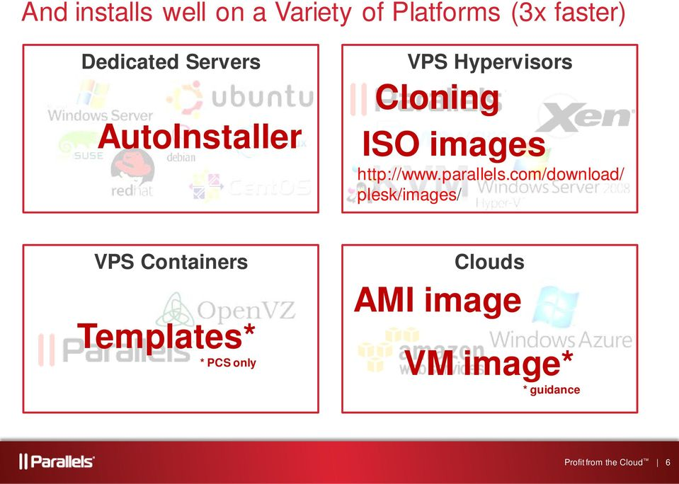 com/download/ plesk/images/ VPS Containers Templates* * PCS only Clouds