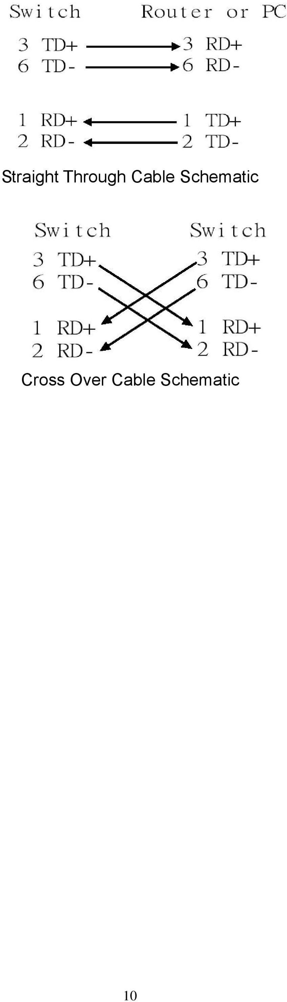 Schematic Cross