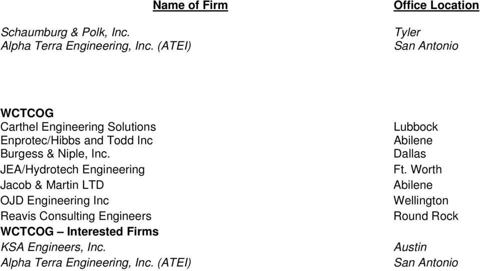 Engineering Inc Reavis Consulting