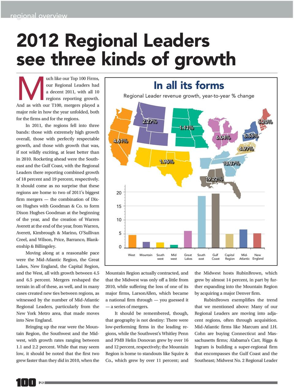 In 2011, the regions fell into three bands: those with extremely high growth overall, those with perfectly respectable growth, and those with growth that was, if not wildly exciting, at least better