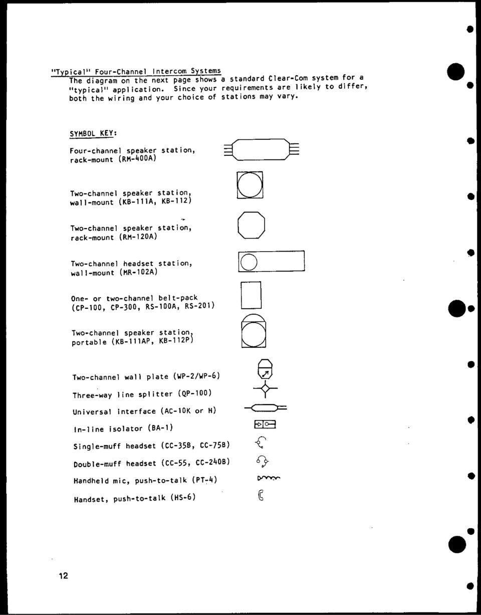 Clear Com Headset Wiring Diagram from docplayer.net