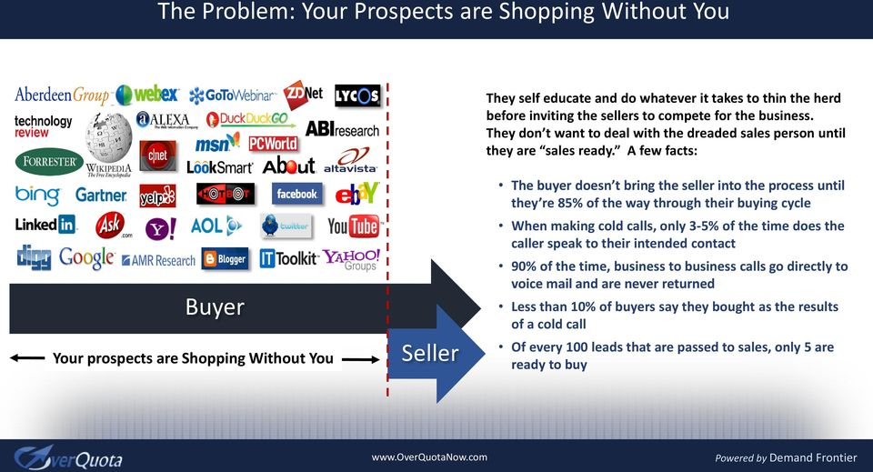 A few facts: Buyer Your prospects are Shopping Without You Seller The buyer doesn t bring the seller into the process until they re 85% of the way through their buying cycle When making