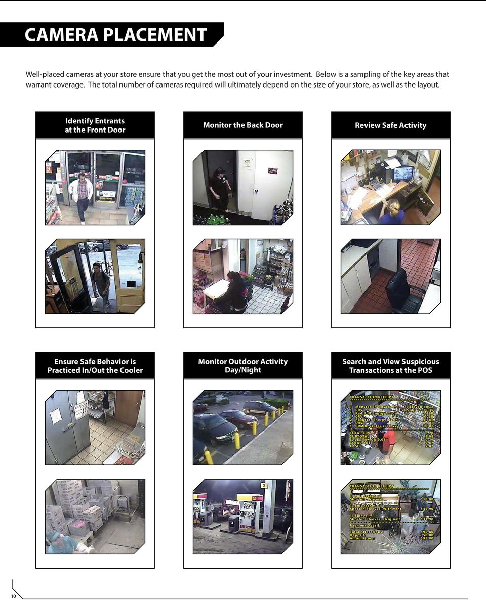 Identify Entrants at the Front Door Monitor the Back Door Review Safe Activity Ensure Safe Behavior is Practiced In/Out the Cooler Monitor Outdoor Activity Day/Night Search and View Suspicious