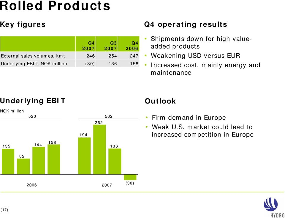 Increased cost, mainly energy and maintenance Underlying EBIT Outlook 135 82 520 562 262 194 158