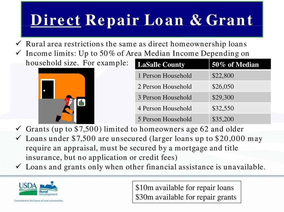 Grants (up to $7,500) limited to homeowners age 62 and older Loans under $7,500 are unsecured (larger loans up to $20,000 may require an appraisal, must be secured by a mortgage and