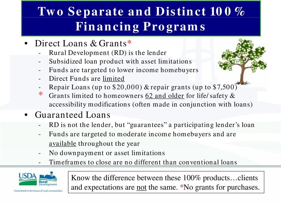 made in conjunction with loans) Guaranteed Loans - RD is not the lender, but guarantees a participating i lender s loan - Funds are targeted to moderate income homebuyers and are available throughout