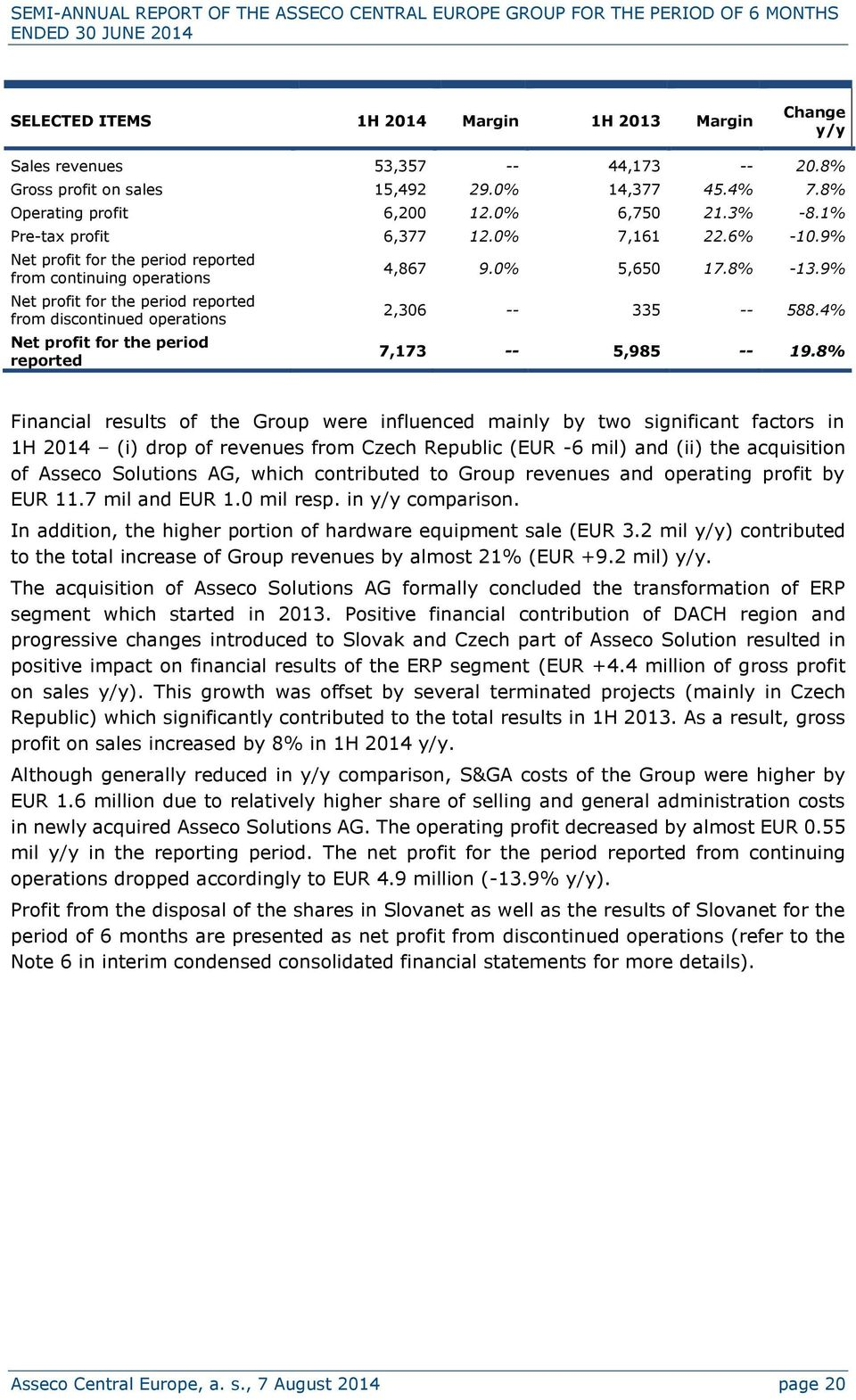 9% Net profit for the period reported from continuing operations Net profit for the period reported from discontinued operations Net profit for the period reported 4,867 9.0% 5,650 17.8% -13.