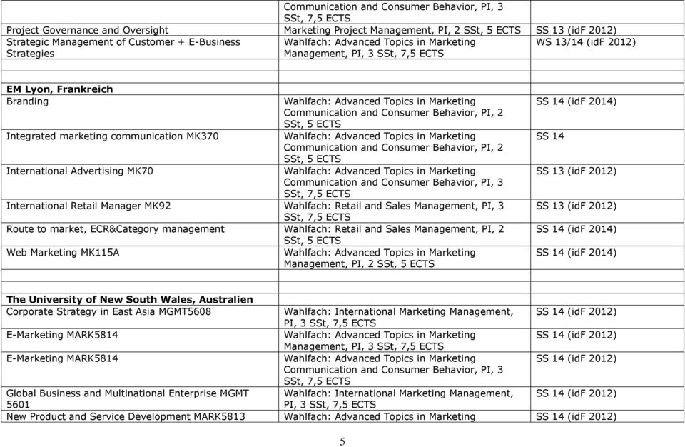 Management, PI, 3 Route to market, ECR&Category management Wahlfach: Retail and Sales Management, PI, 2 Web Marketing MK115A The University of New South Wales, Australien Corporate Strategy in East