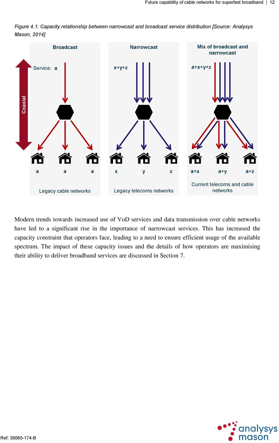 Future Capability Of Cable Networks For Superfast Broadband Pdf Pictnetworkdiagramregionalcableheadenddiagram A X Y Z Legacy Telecoms Current