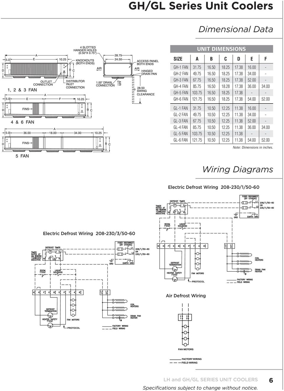 lh and gh  gl series unit coolers  technical bulletin  lhgh