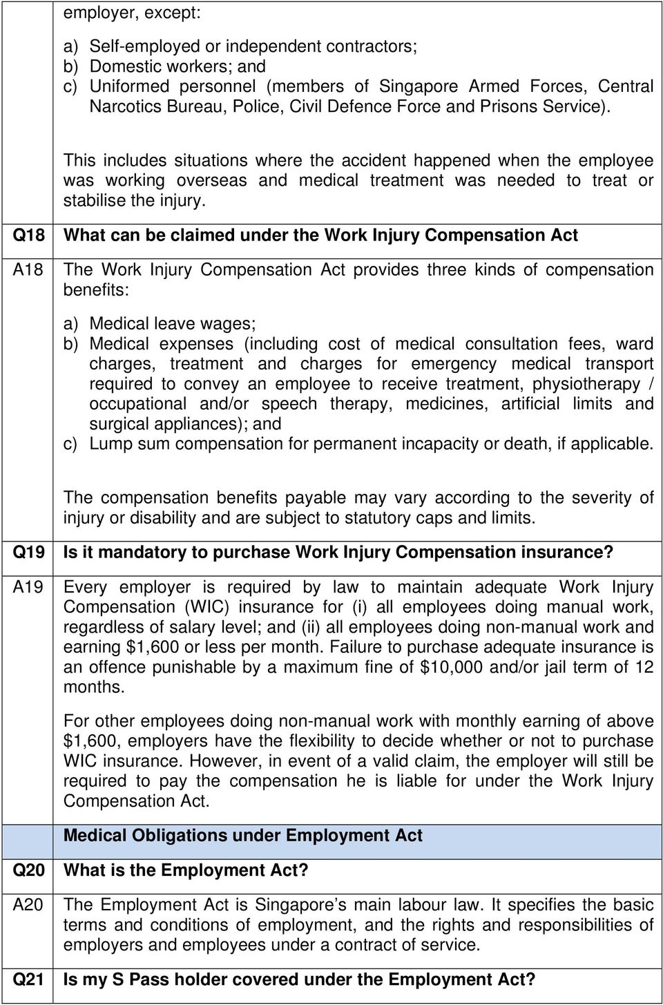 Q18 What can be claimed under the Work Injury Compensation Act A18 The Work Injury Compensation Act provides three kinds of compensation benefits: a) Medical leave wages; b) Medical expenses