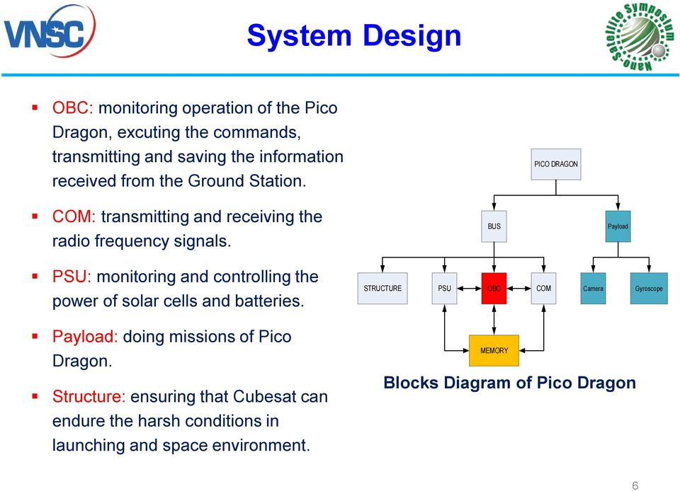 BUS Payload PSU: monitoring and controlling the power of solar cells and batteries.