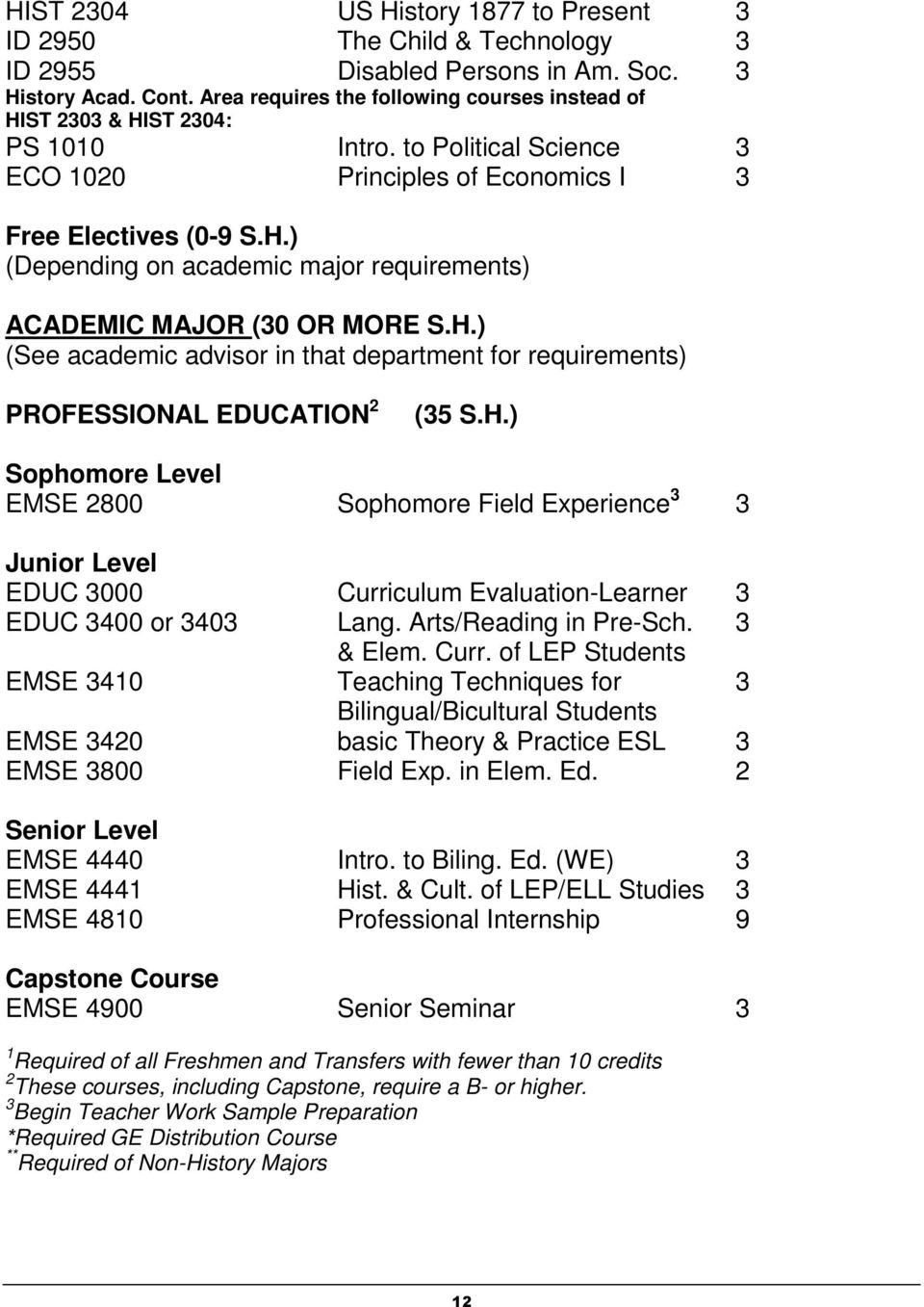 H.) (See academic advisor in that department for requirements) PROFESSIONAL EDUCATIO PROFESSIONAL EDUCATION 2 (35 S.H.) Sophomore Level EMSE 2800 Sophomore Field Experience 3 3 Junior Level EDUC 3000 Curriculum Evaluation-Learner 3 EDUC 3400 or 3403 Lang.