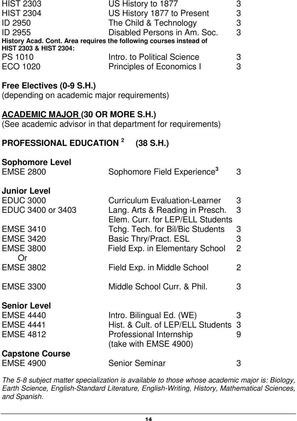 H.) (See academic advisor in that department for requirements) PROFESSIONAL EDUCATIO PROFESSIONAL EDUCATION 2 (38 S.H.) Sophomore Level EMSE 2800 Sophomore Field Experience 3 3 Junior Level EDUC 3000 Curriculum Evaluation-Learner 3 EDUC 3400 or 3403 Lang.