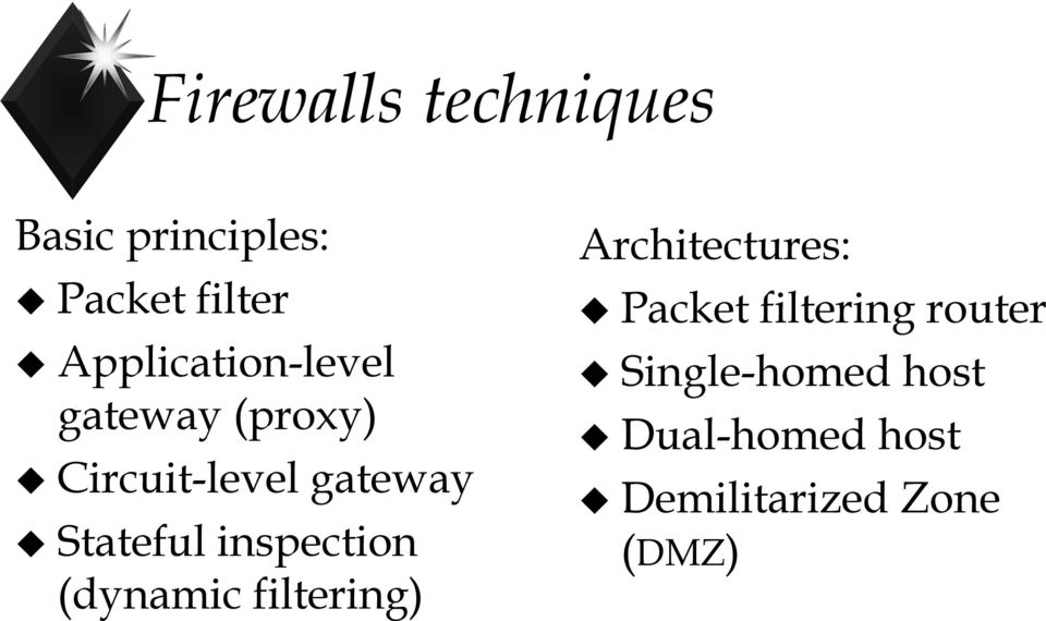 Stateful inspection (dynamic filtering) Architectures: Packet