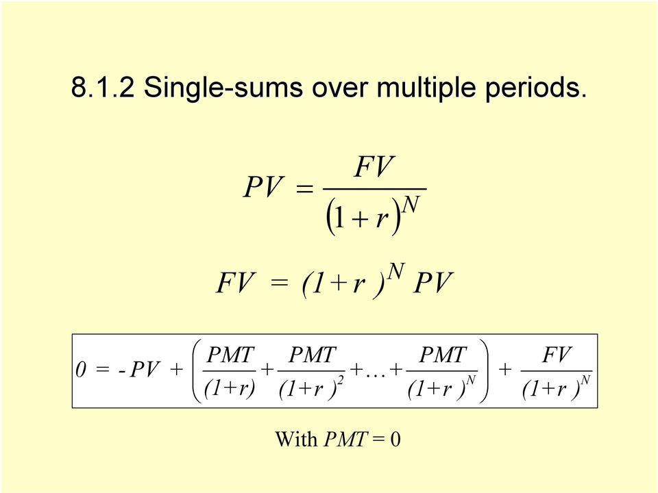 Chapter 8  Present Value Mathematics for Real Estate - PDF