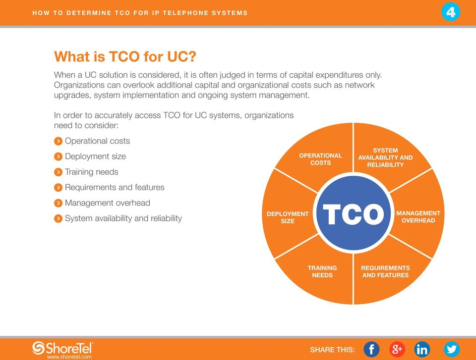 In order to accurately access TCO for UC systems, organizations need to consider: ) Operational costs ) Deployment size ) Training needs ) Requirements and features