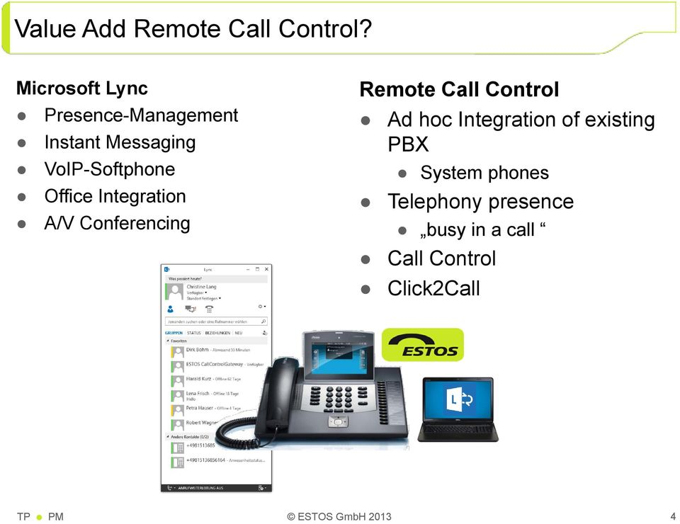 VoIP-Softphone Office Integration A/V Conferencing Remote Call