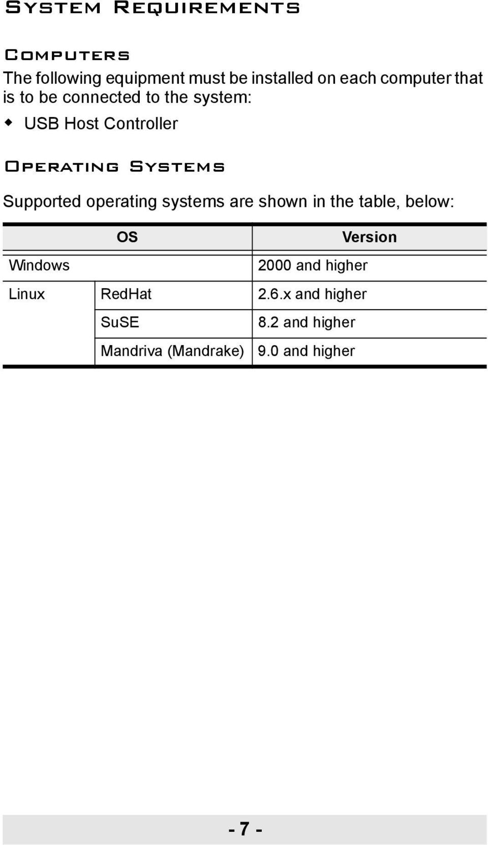 Supported operating systems are shown in the table, below: OS Version Windows 2000 and