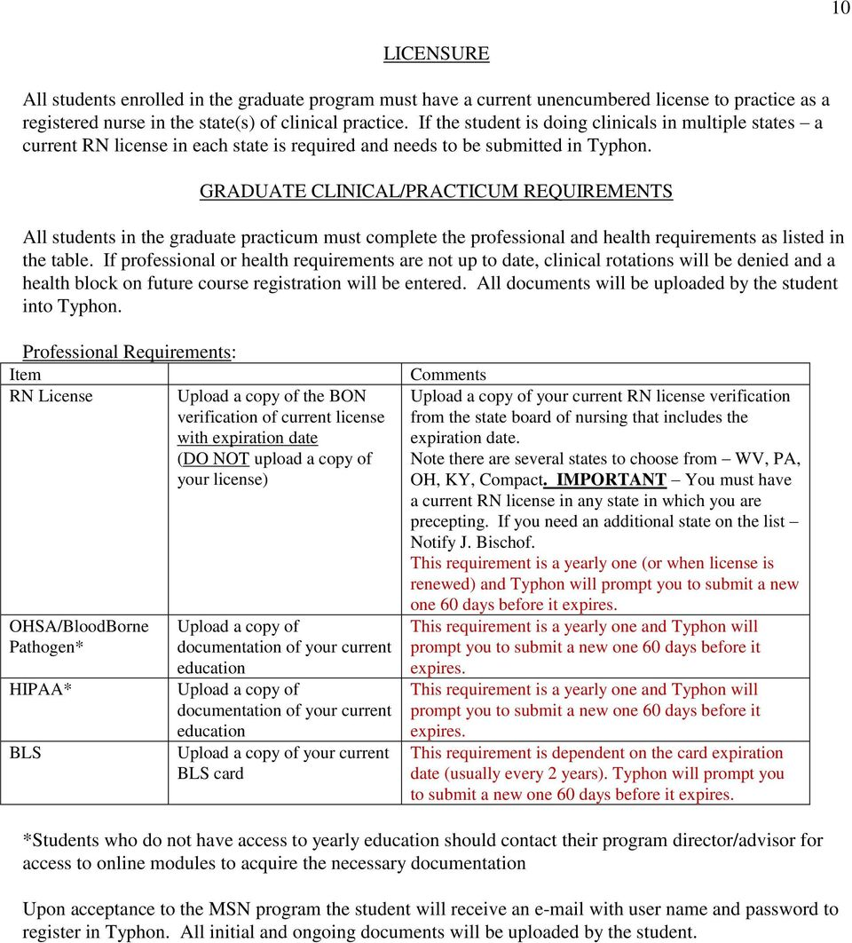 GRADUATE CLINICAL/PRACTICUM REQUIREMENTS All students in the graduate practicum must complete the professional and health requirements as listed in the table.