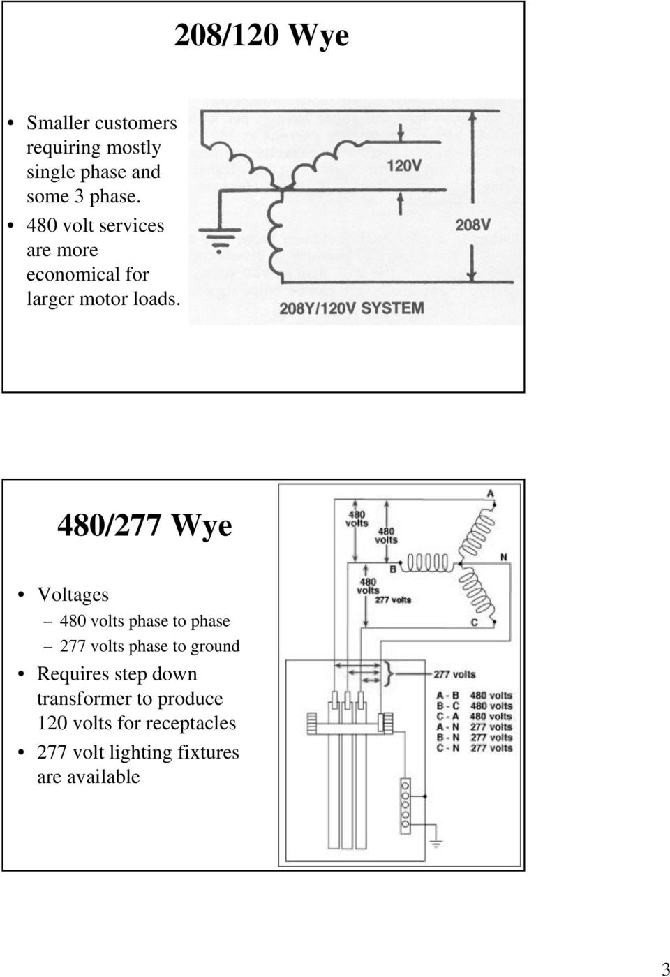 Services Three Phase Service Pdf 480 277v Wiring Diagram 277 Wye Voltages Volts To Ground Requires