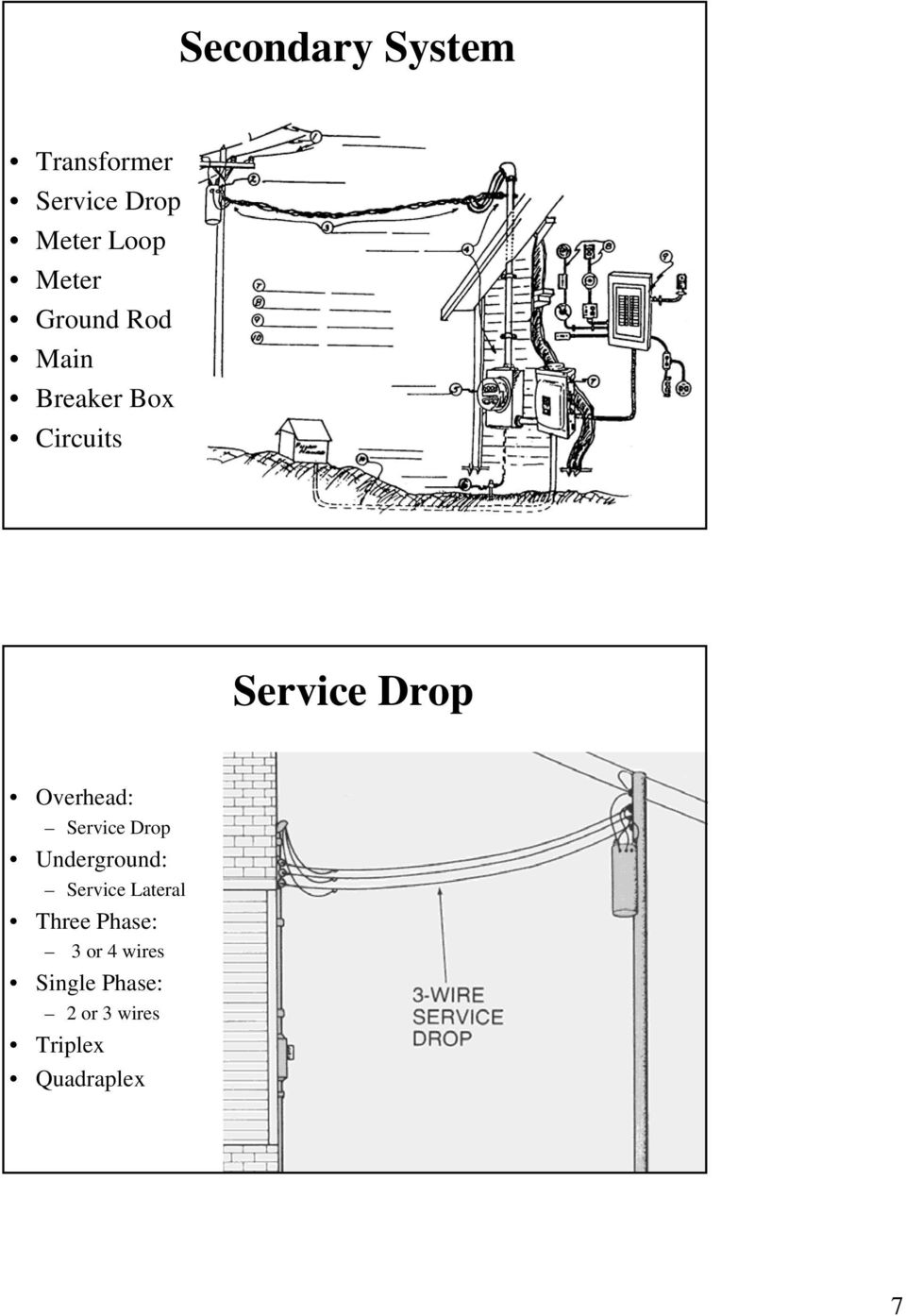 Services Three Phase Service Pdf Meter Wiring Diagram Overhead Drop Underground Lateral