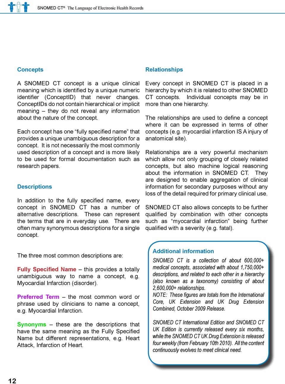 SNOMED CT  The Language of Electronic Health Records - PDF