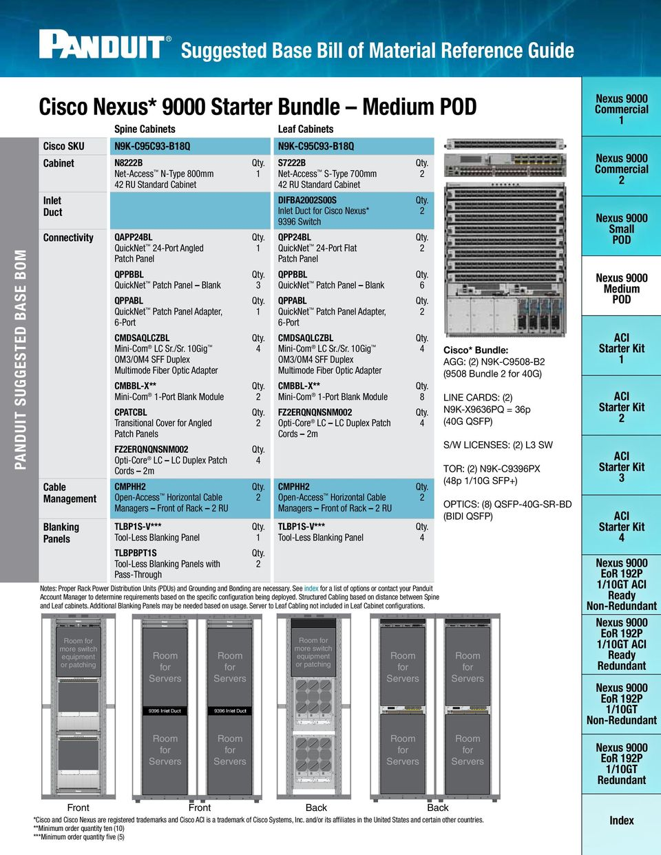 Suggested Base Bill of Material Reference Guide  Cisco Nexus
