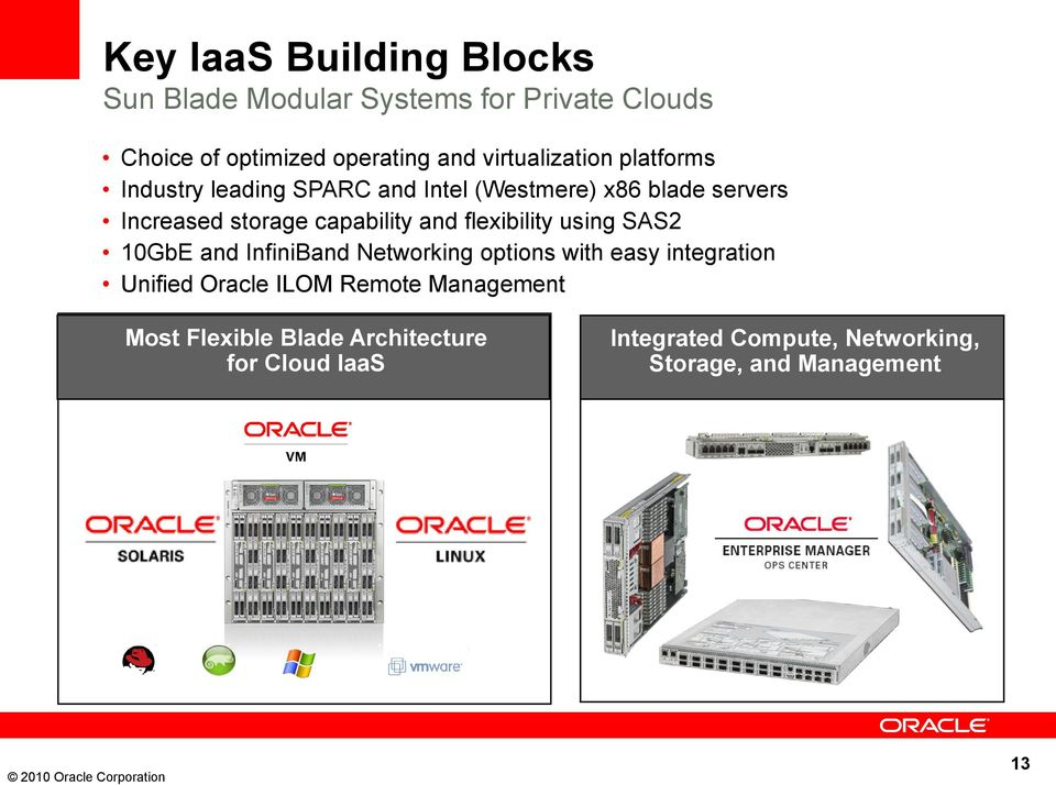 using SAS2 10GbE and InfiniBand Networking options with easy integration Unified Oracle ILOM Remote Management Most