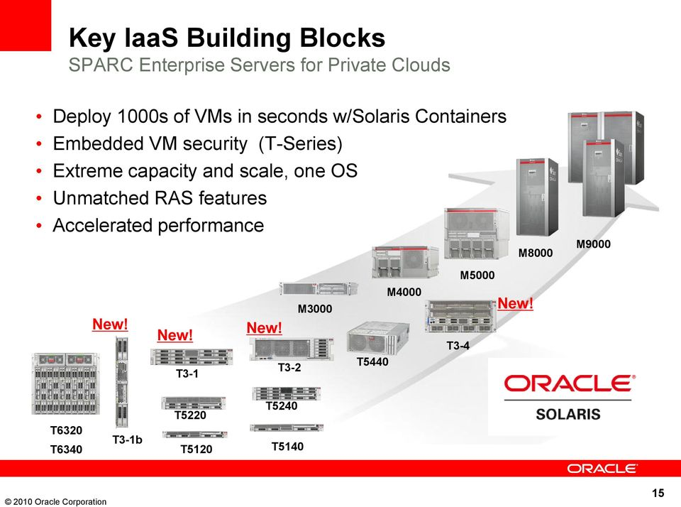and scale, one OS Unmatched RAS features Accelerated performance M8000 M9000 New!