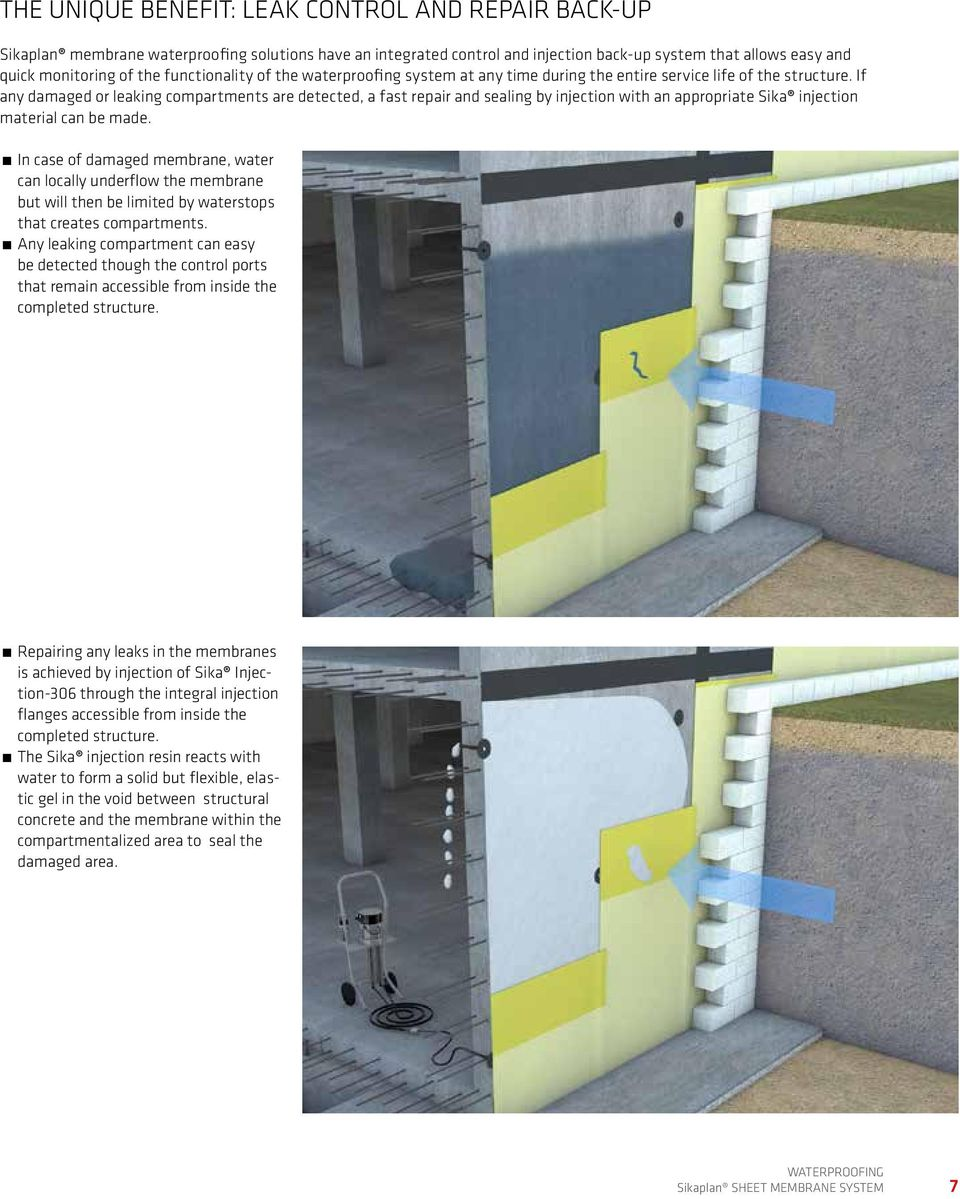 WATERPROOFING SIKAPLAN MEMBRANE SYSTEMS FOR BASEMENTS