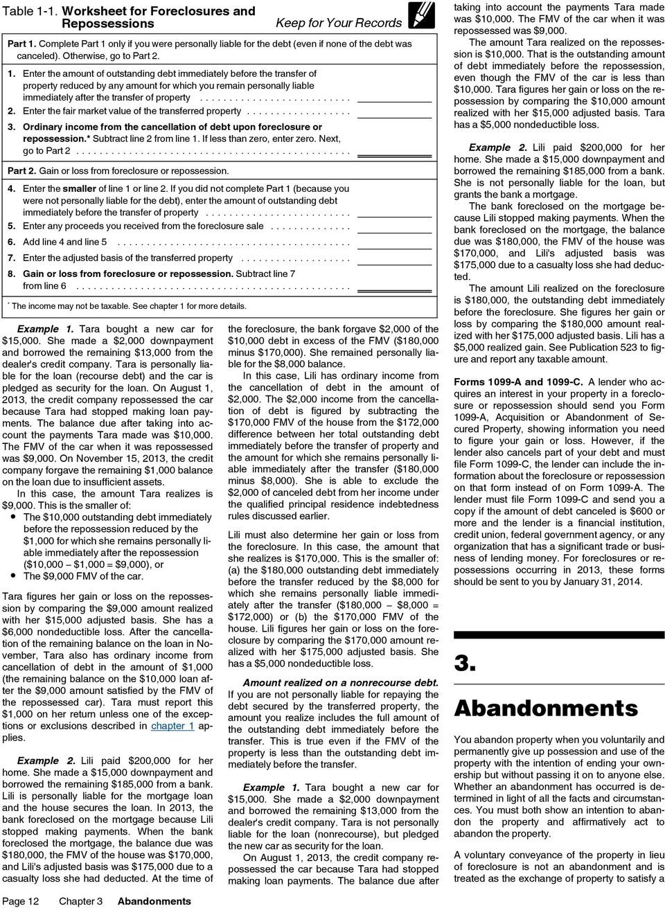 additionally Form 1099 A for Foreclosure and Its Effect on Your Ta together with  likewise Insolvency Worksheet   Oaklandeffect additionally The Ins And Outs Of The Foreclosure Process   FortuneBuilders besides Publication 4012  Rev  12 2018 furthermore How Short Sales and Foreclosures Affect Your Ta   TurboTax Tax in addition  in addition FORECLOSURE   MORTE DEBT FORGIVENESS WHAT ARE THEY  WHY ARE WE further Foreclosure Repossession Quitclaim Short Sale 1099 C 1099 A likewise SHORT SALE GAIN ESTIMATOR furthermore FORECLOSURE   MORTE DEBT FORGIVENESS WHAT ARE THEY  WHY ARE WE in addition 5 10 4 Actions Prior to Sale   Internal Revenue Service together with  in addition  further Foreclosure Repossession Quitclaim Short Sale 1099 C 1099 A. on worksheet for foreclosures and repossessions