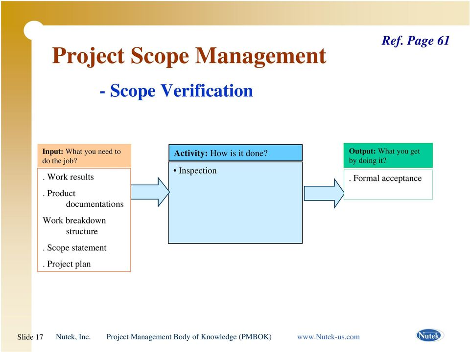 Product documentations Work breakdown structure.