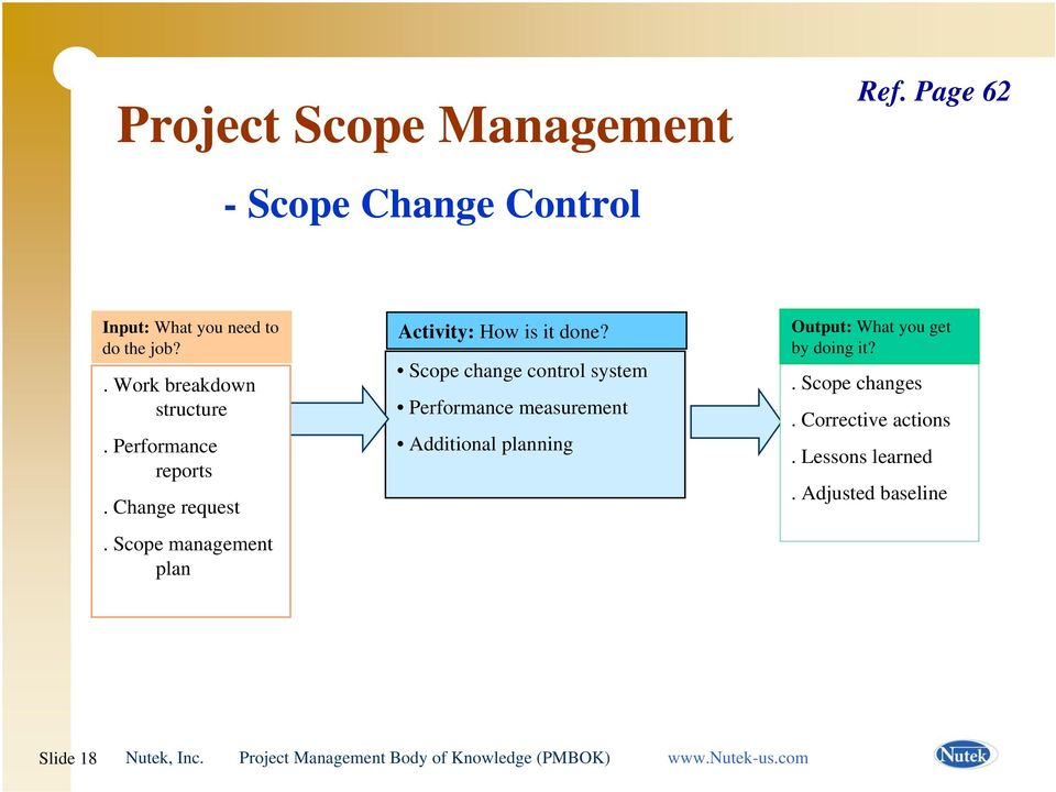 Scope management plan Scope change control system Performance measurement