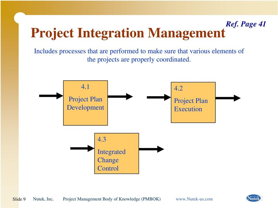 projects are properly coordinated. 4.